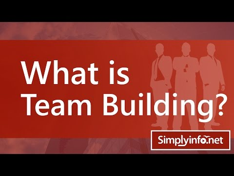 What is Team Building | Team Development Process | Business