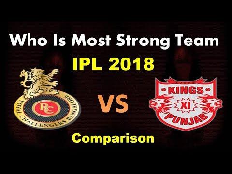 RCB team vs KXIP Team IPL 2018 | Royal Challengers Bangalore 2018 | Kings XI Punjab team 2018