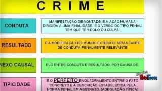 Strafrecht - Art. 13 und Kunst. 31