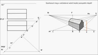 How To Draw Two Point Perspective, Step By Step