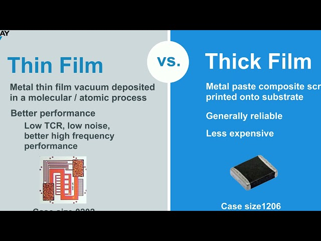 Benefits and Design Rules of Thin Film Metals