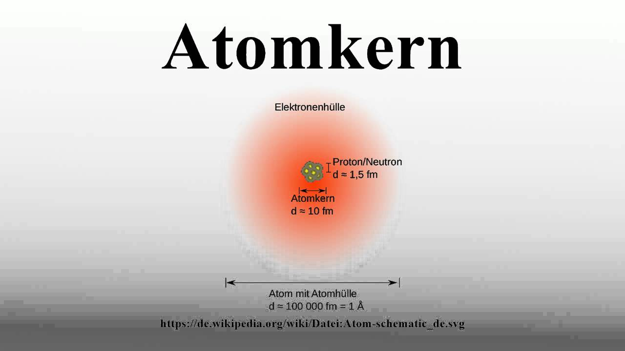 Atomkern Größe