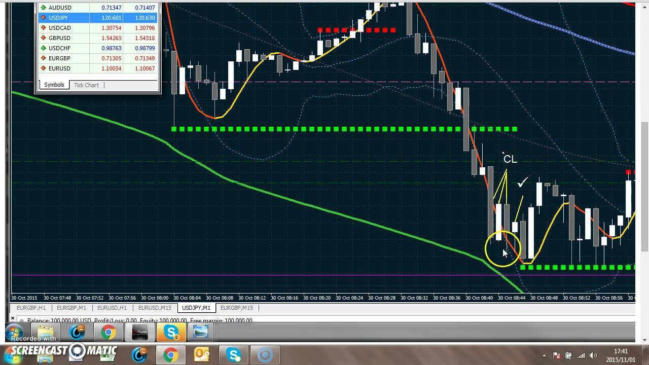 Practice 60 second binary options