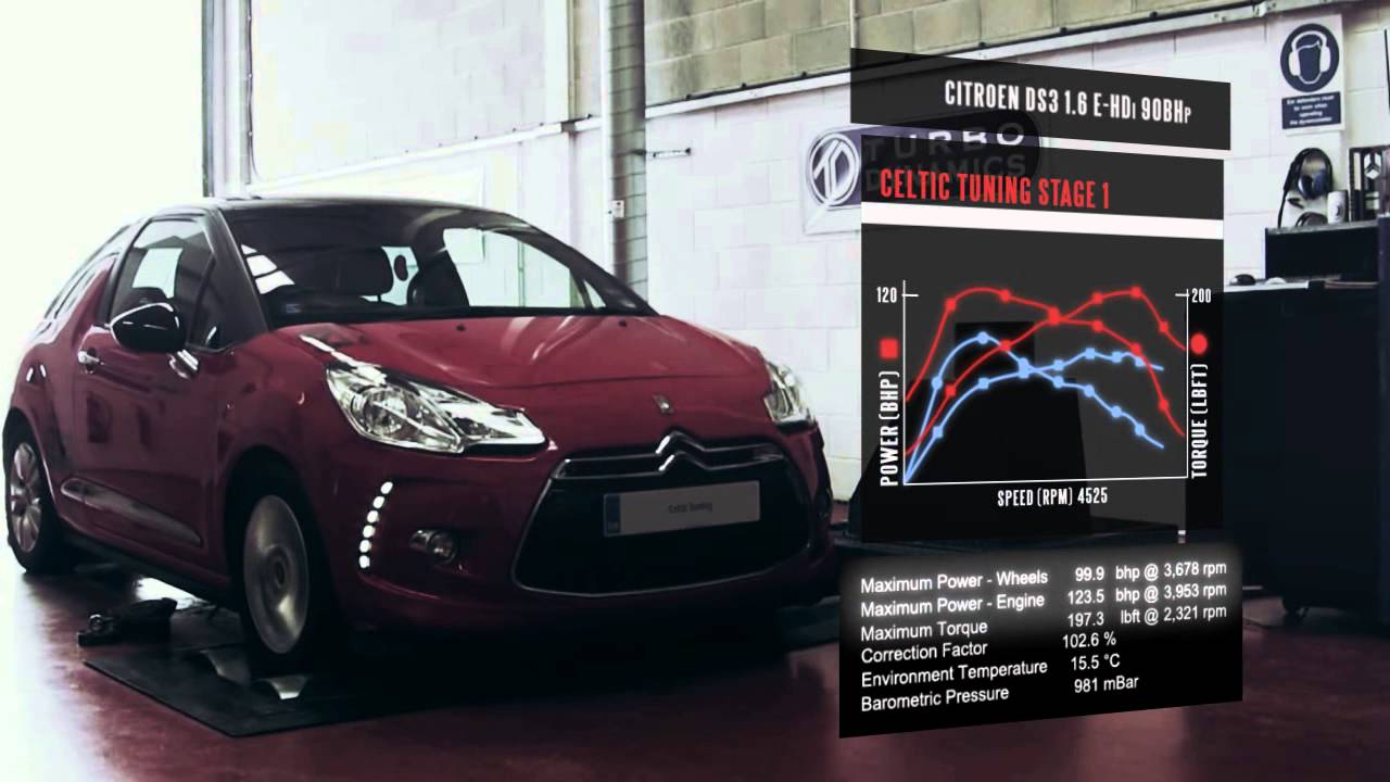 citroen ds3 ecu remap 1 6 hdi 90bhp tuning youtube. Black Bedroom Furniture Sets. Home Design Ideas