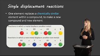 Predicting products of single displacement reactions