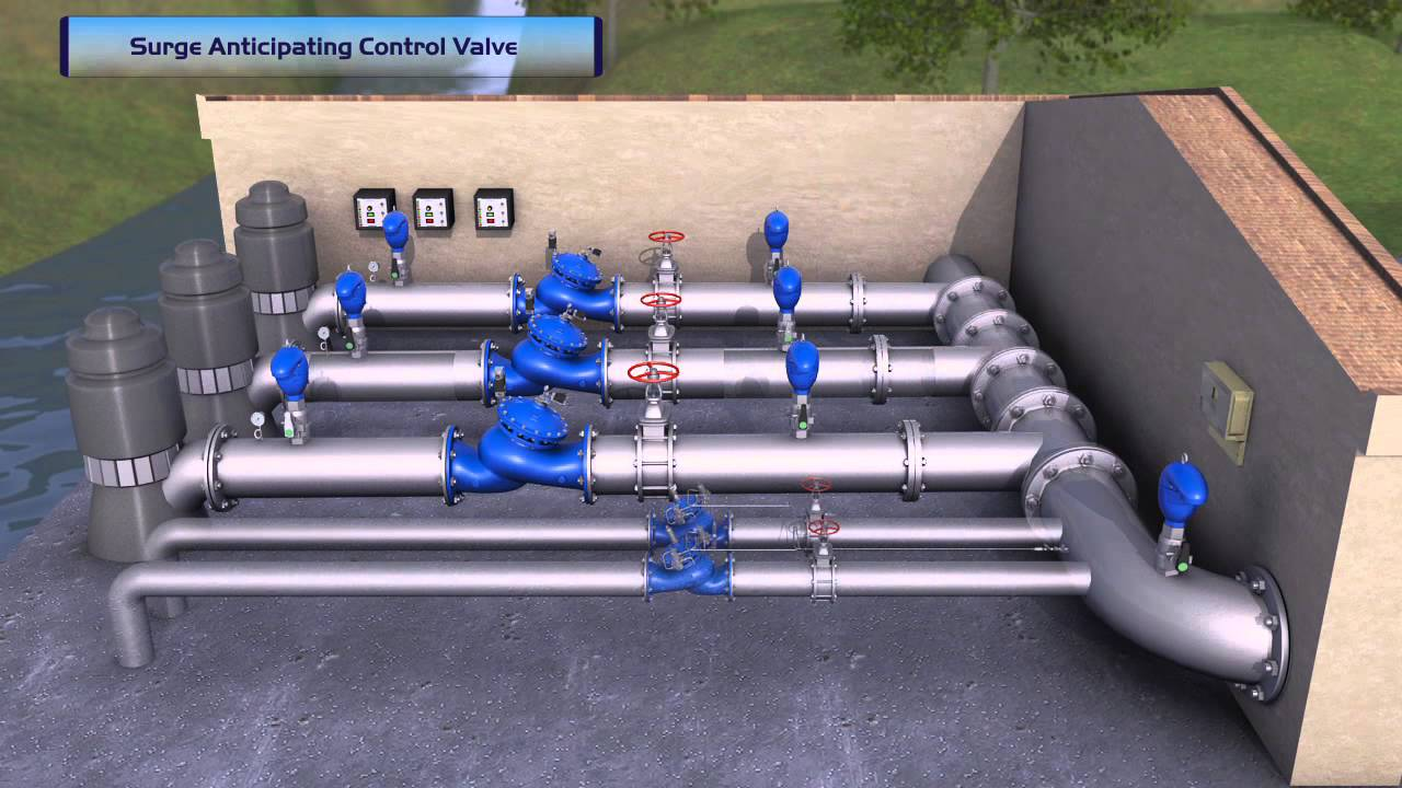 Video: how to install a pumping station 5