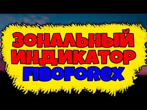 форекс стратегия  Forex Signals Индикатор Fibo Zone