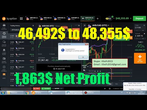 automated-trading-software-29-06-2019