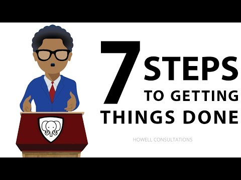 how-to-get-things-done-(-easily-increase-productivity!-)