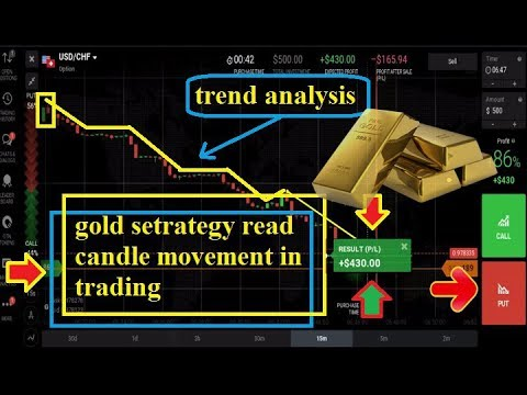 gold setrategy read candle movement in trading || binary trading