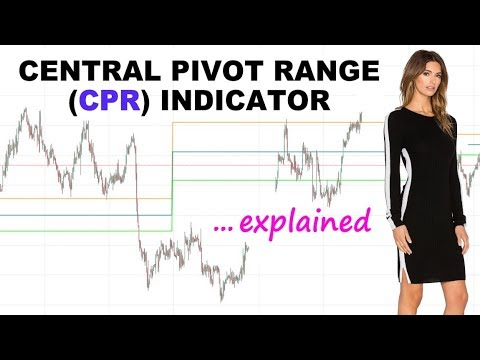 Central Pivot Range Cpr Indicator Explained Youtube