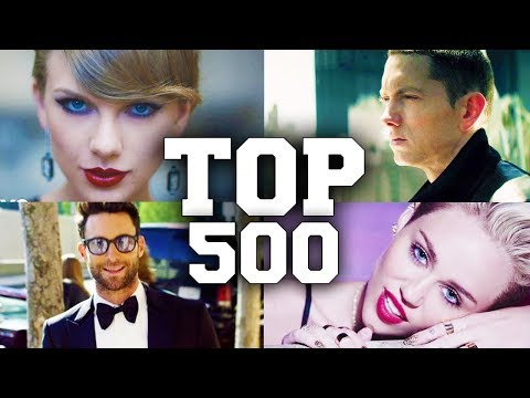 TOP 500 Most Viewed English Songs of All...