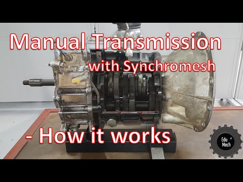 Synchromesh Manual Transmission / Gearbox - How it Works
