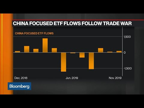 How The U.S.-China Trade War Impacts ETFs