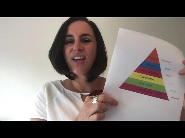 Dealing with change - Nicole Coyne