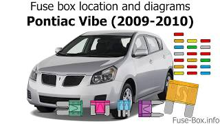 Fuse box location and diagrams: Pontiac Vibe (2009-2010) - YouTubeYouTube