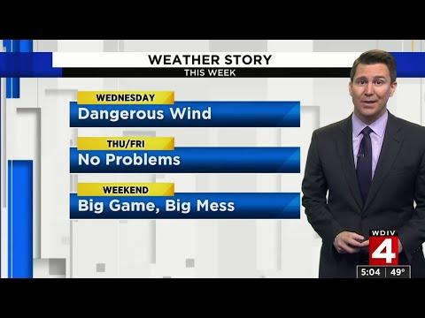 Metro Detroit Weather Forecast