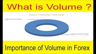 What is Volume in Forex ? Importance of Volume in Foreign exchange business Tani Urdu Hindi tutorial