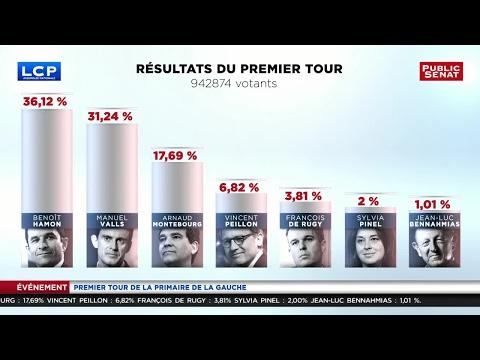REPLAY - 1er tour de la primaire de la gauche - Evénement (22/01/2017)