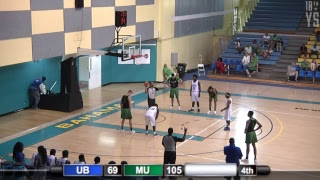 Marshall University v University of Bahamas Summer of Thunder
