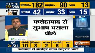Haryana Assembly Election Results 2019  Counting For All 90 Seats Ends