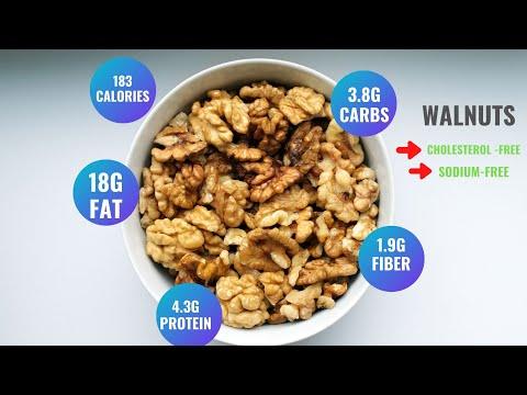 WALNUT NUTRITION FACTS HEALTH BENEFITS ���� coronavirus