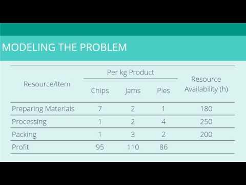 Kelompok 12 - Apple Production Problem