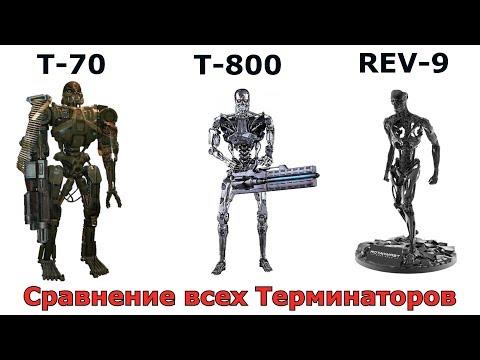 Сравнение всех видов Терминаторов