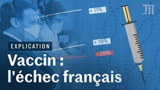 La France n'a pas trouvé de vaccin contre le Covid-19. Voici pourquoi