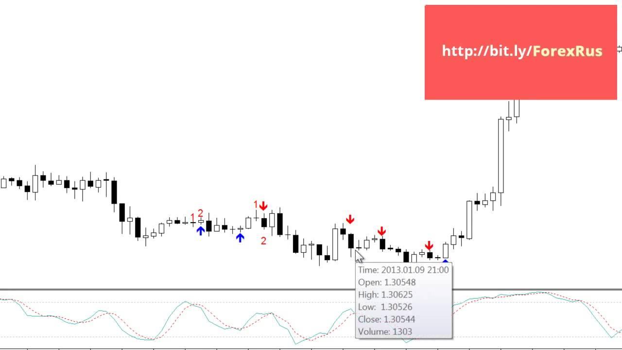 Советник форекс для центовых счетов биржа форекс металл