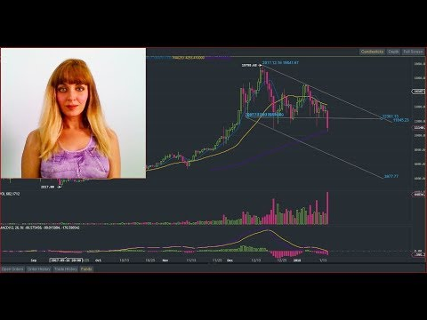 Bitcoin Trading, Technical Analysis, (January 2018)