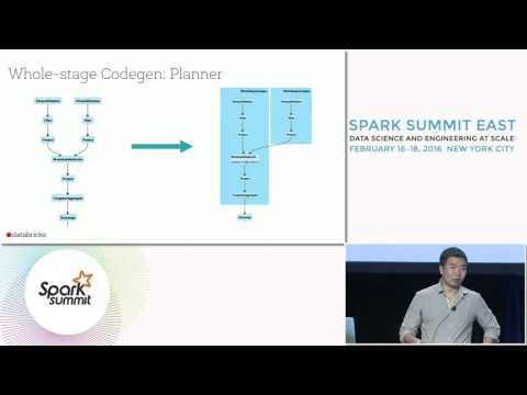 Apache Spark Performance: What's Next