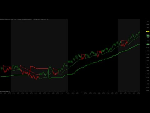 Can Your NinjaTrader Super Trend Do This | The Indicator