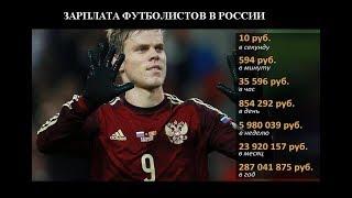 Зарплата футболистов сборной России в миллионах