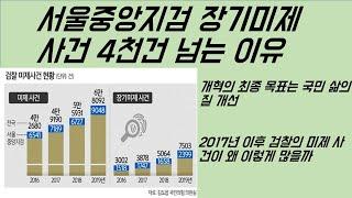 [최병묵의 팩트] 서울중앙지검 장기미제사건 4천건 넘는…