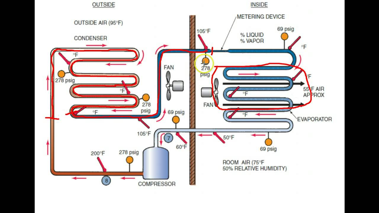 Txv Ac System Diagram Wire Data Schema Condensing Unit Schematic Charging R22 Low Charge Youtube Rh Com Fot Heat Pump