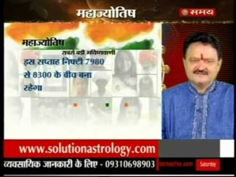 Prediction on Stock Market,Gold,Silver And Oil ---- 6-9-2014