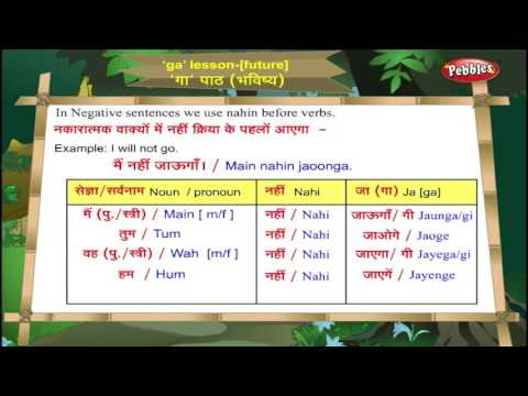 Learn Hindi Through English : Hindi Grammar : Future Tense | Hindi Speaking | Hindi Grammar