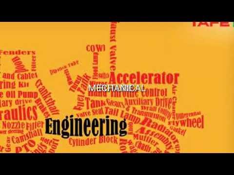 KITS COllage Guntur MECHANICAL ENGINEERS