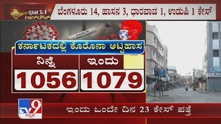 Karnataka Health Bulletin Live: 23 New Covid-19 Cases In 24hrs, Total Cases Rises To 1079