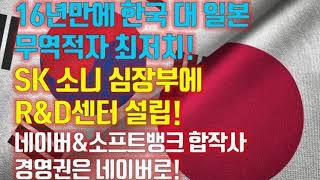 16년만에 한국 대 일본 무역적자 최저치!SK 소니 심…