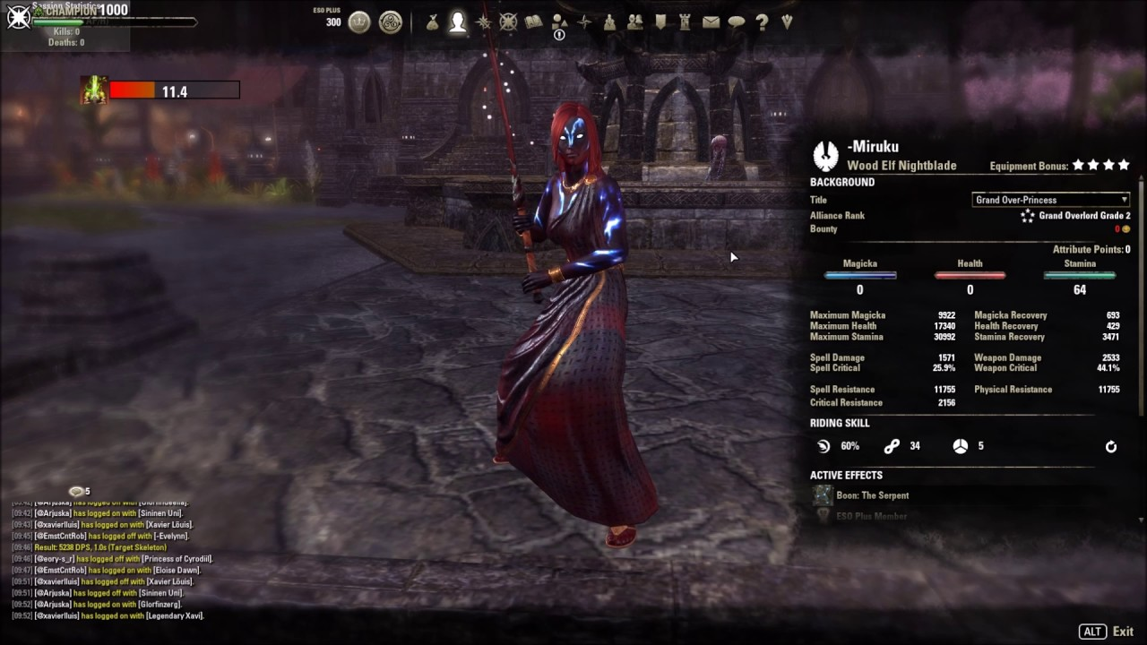 Eso Nightblade Stamina Build Pvp