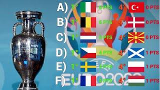 RESULTADOS y TABLA DE POSICIONES en CADA GRUPO Fecha #2 EUROCOPA 2020