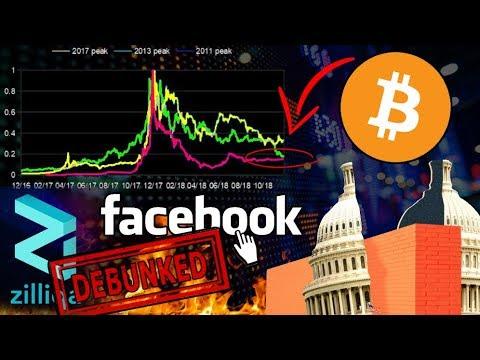 Bitcoin FINALLY Bottomed?!? Why $BTC WON'T Fall Under $3k ⚠️ Facebook / Zilliqa Rumors DEBUNKED!
