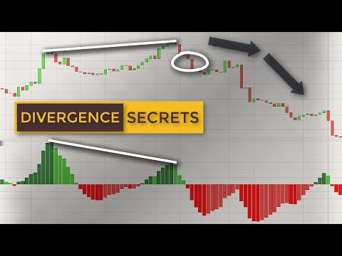 How To Trade Regular & Hidden Divergences | Divergence Trading Explained