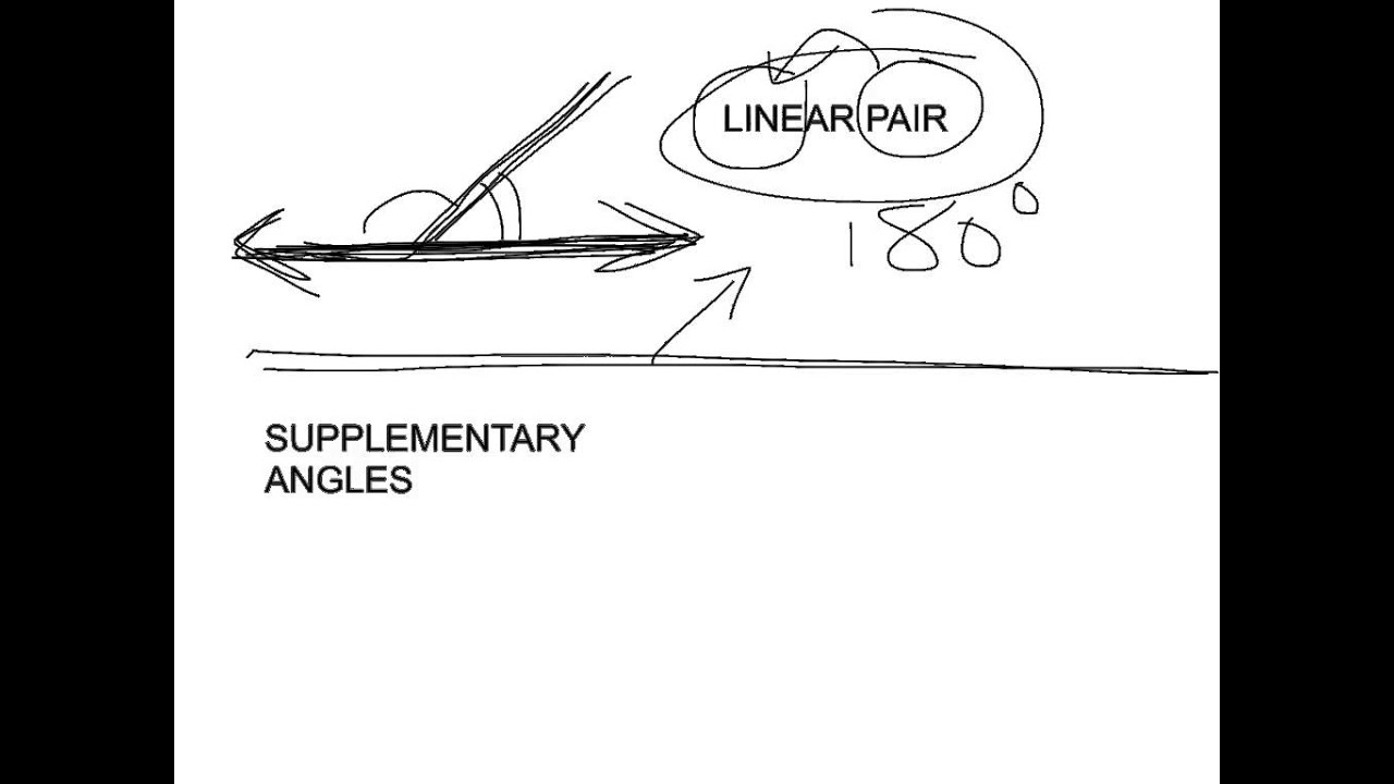 worksheet Supplementary Angles supplementary angles and linear pairs youtube pairs