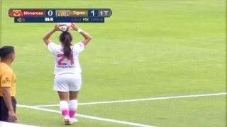 Liga Femenil MX: Monarcas Morelia vs Tigres Monterrey