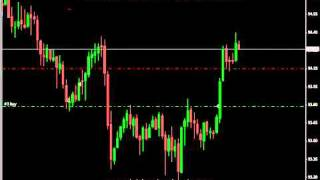 50  Pips - Simple Forex System Does it Again!(360p_H.264-AAC).mp4