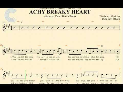 Violin  Achy Breaky Heart  Billy Ray Cyrus  Sheet Music, Chords, & Vocals