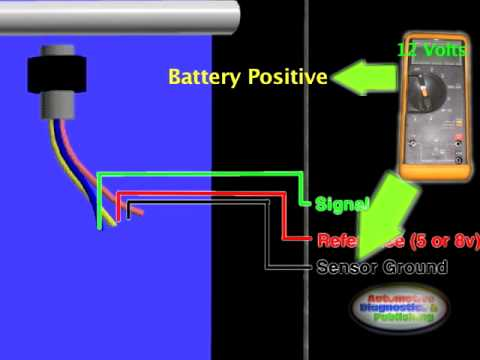 Automotive Air Conditioning >> HVAC High Pressure Sensor Testing - YouTube